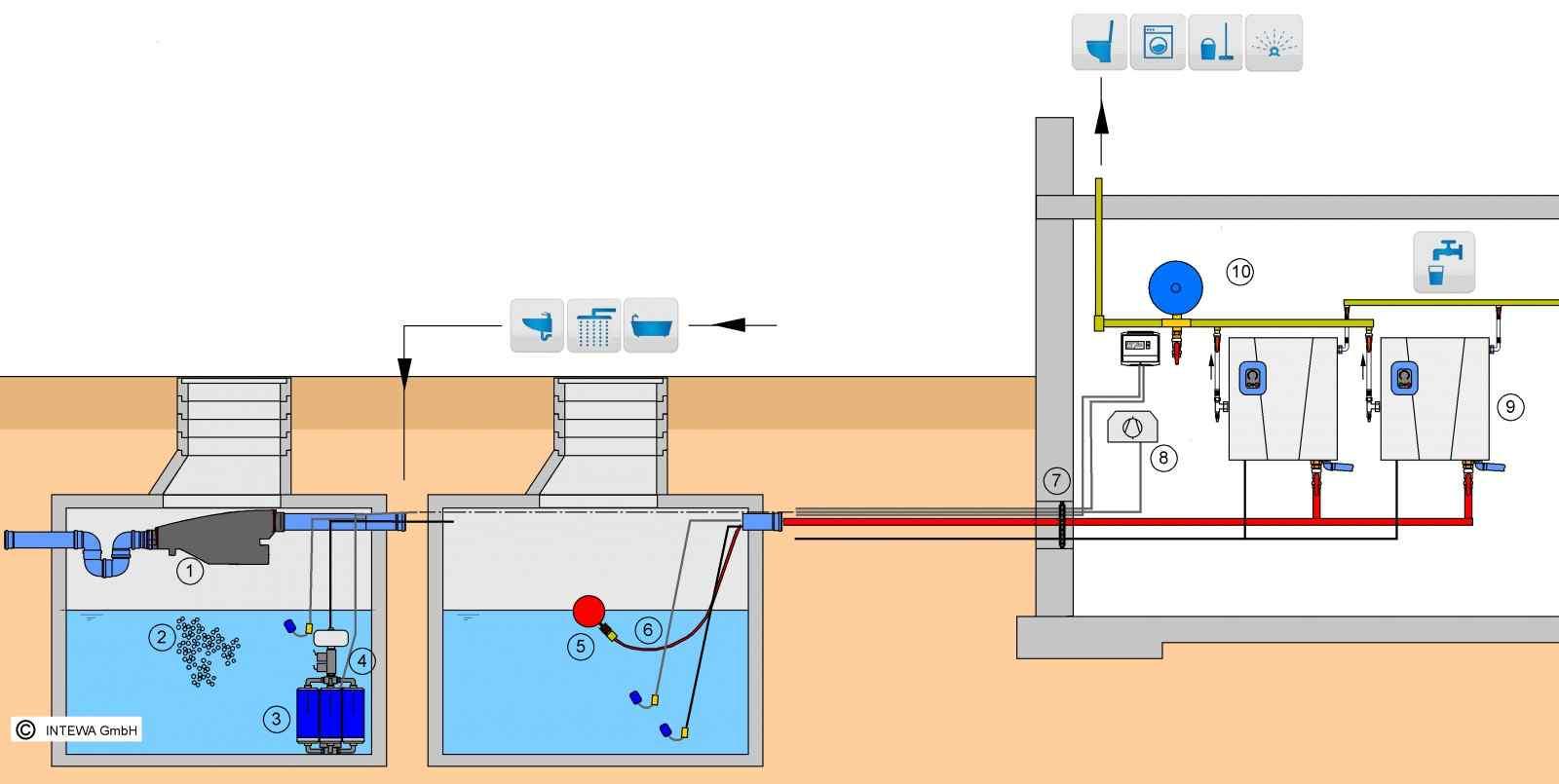 Aqualoop para comercios