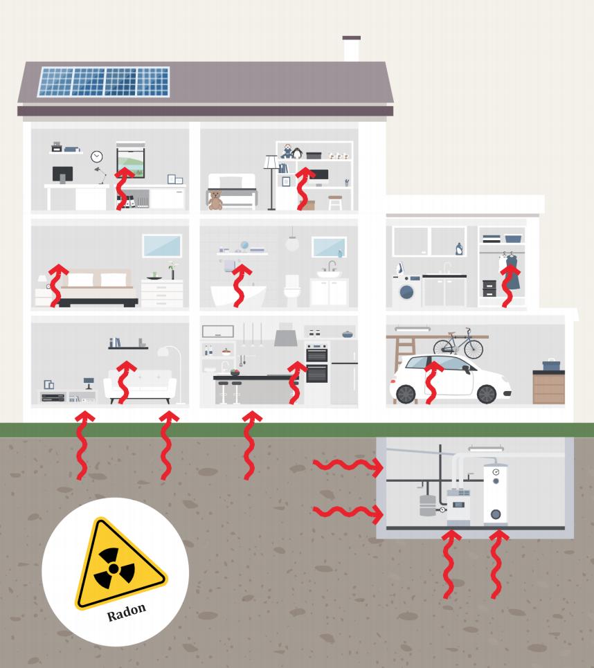 Esquema radon